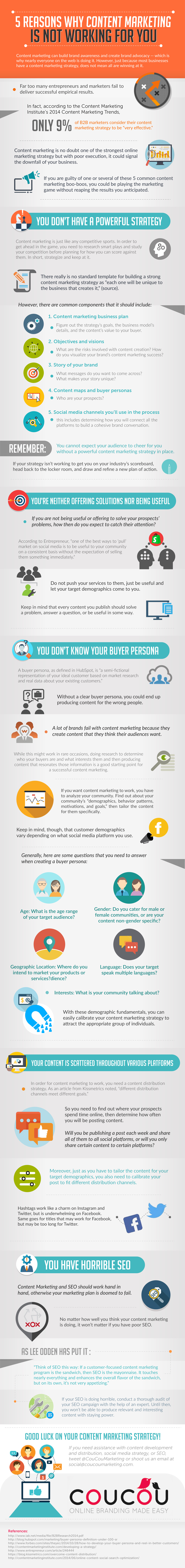 5 Reasons Why Content Marketing is Not Working For You - An Infographic from Coucou Marketing
