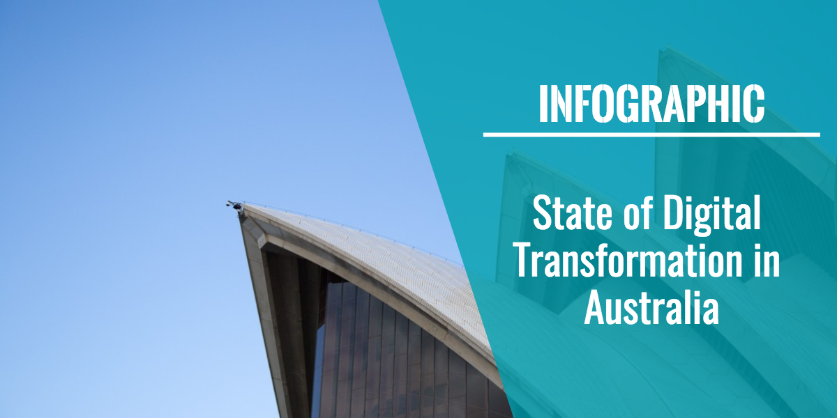 State of Digital Transformation in Australia